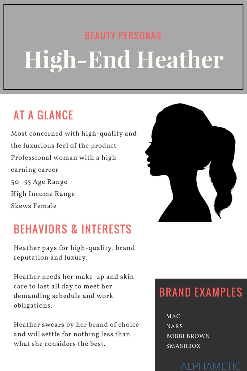 high end heather beauty persona