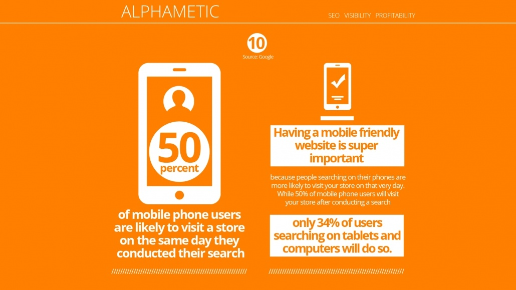 mobile local seo stat alphametic