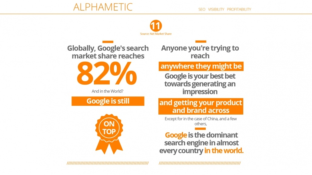 google bing market share stat alphametic