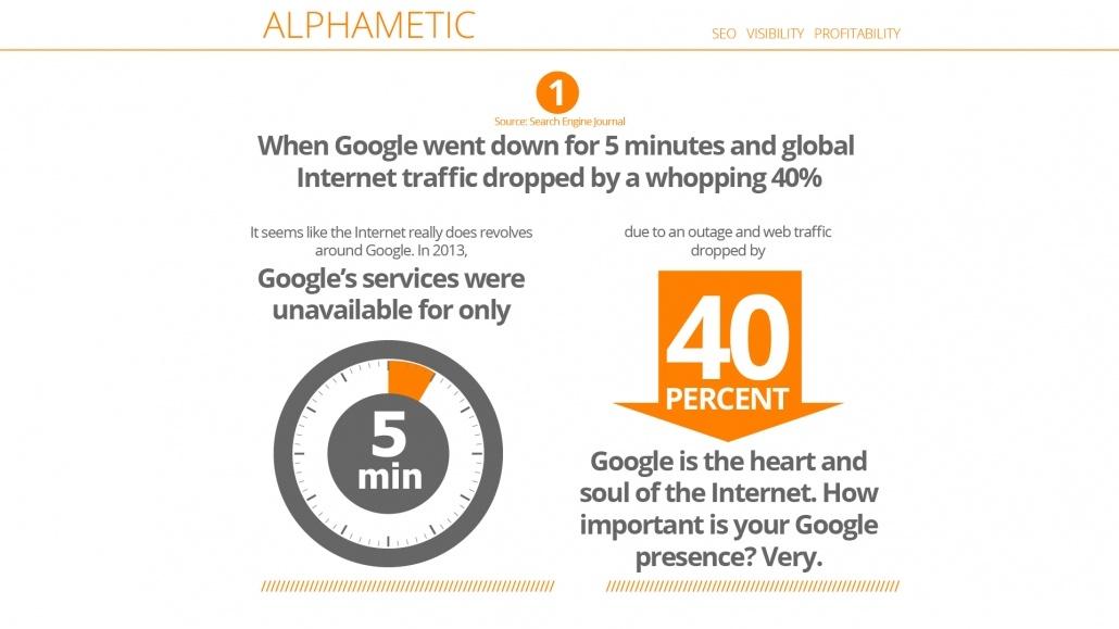 google statistic alphametic