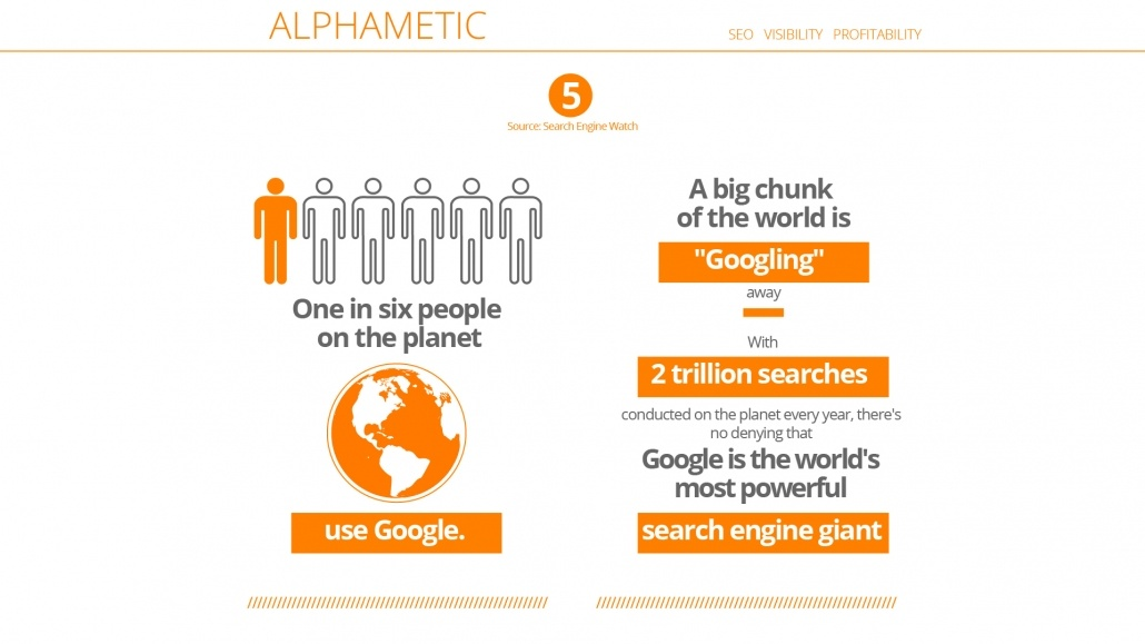 how many people use google stat alphametic