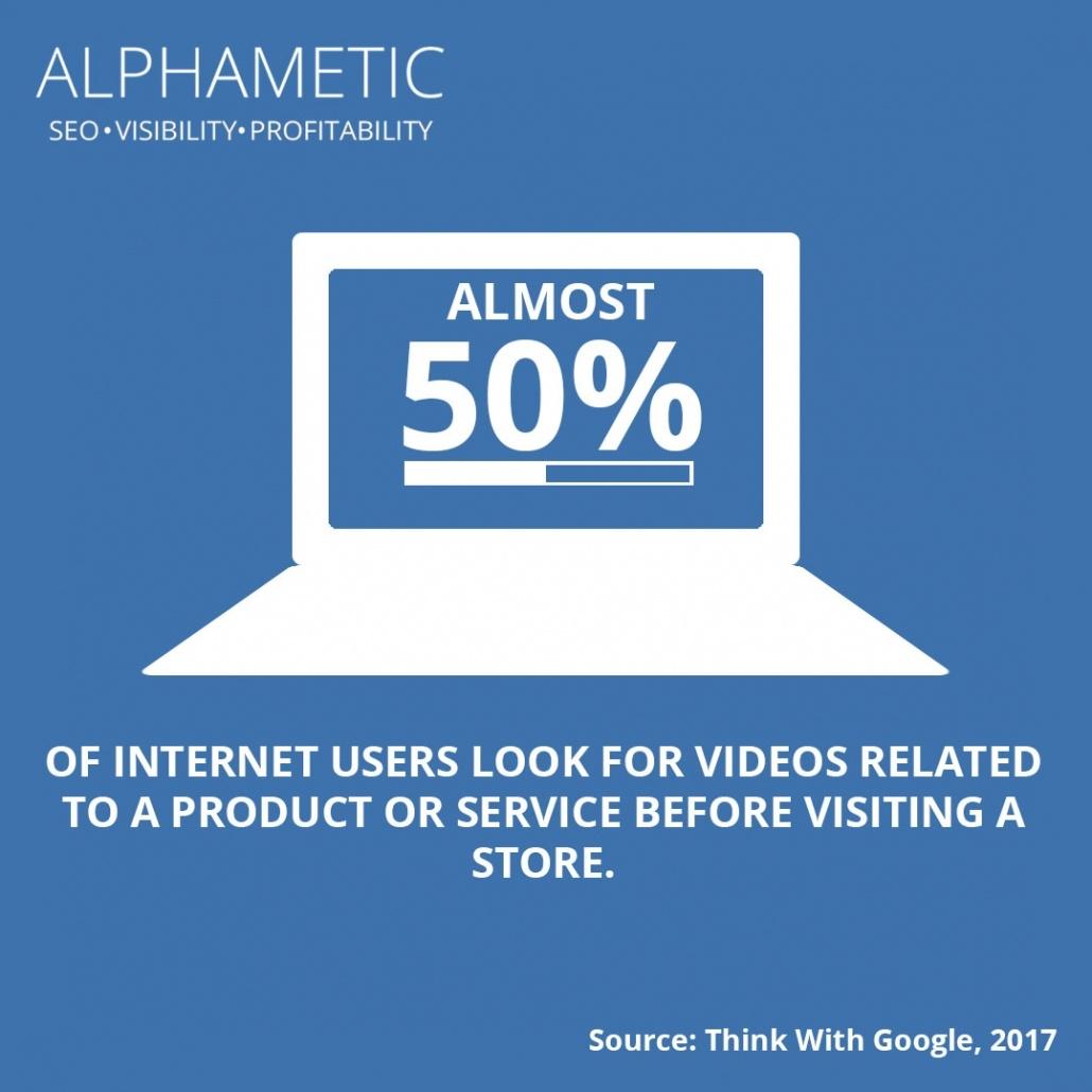 content marketing statistic 2