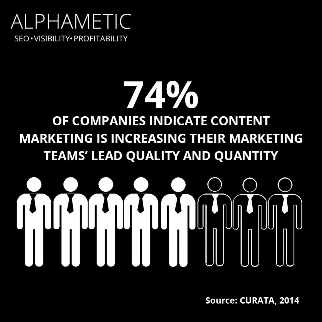 content marketing statistic 4