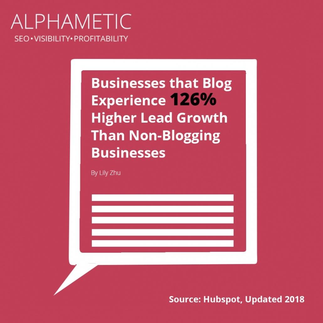 content marketing statistic 6
