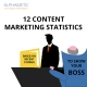 12 content marketing statistics featured image