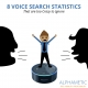 voice search statistics featured image