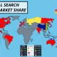 global searche ngine market share infographic