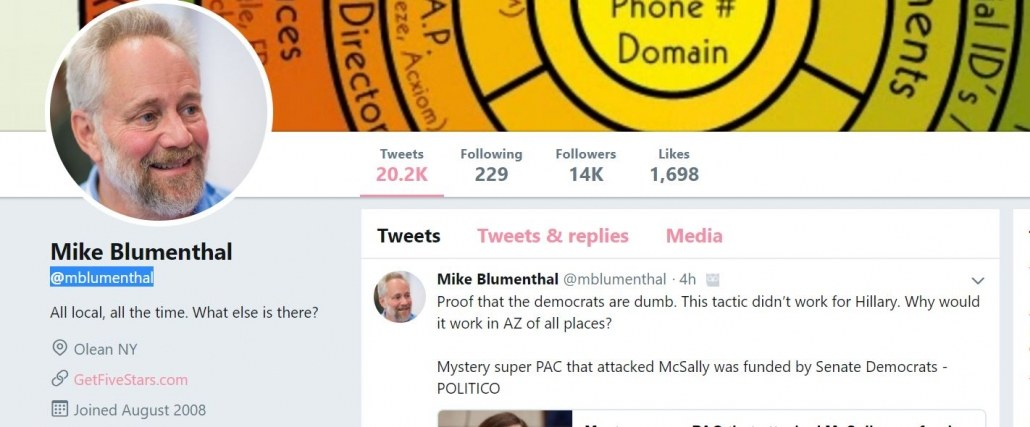 mike blumenthal twitter