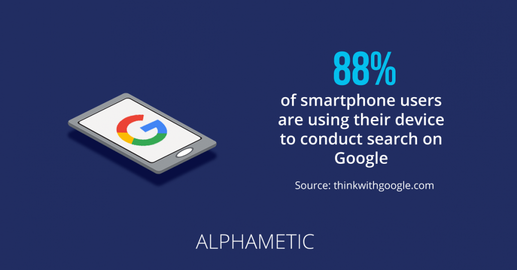 smartphone users conducting a search on Google
