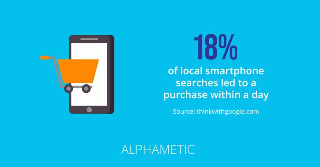 local smartphone searches